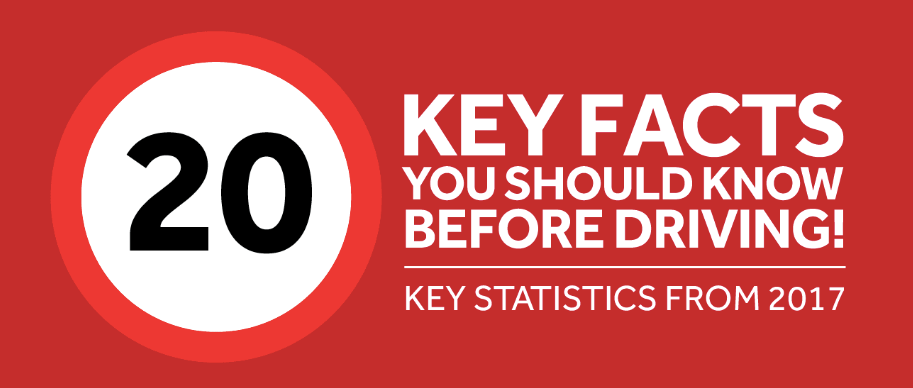 20 Key Facts You Should Know Before Driving! [Infographic]