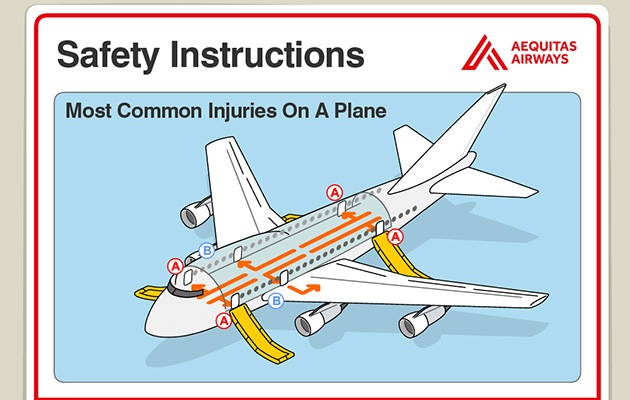 Most common causes of in-flight injury